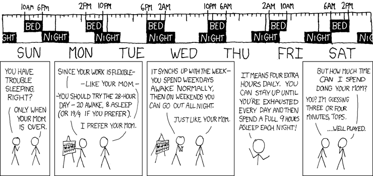 """xkcd Comic: """"28-Hour Day"""""""