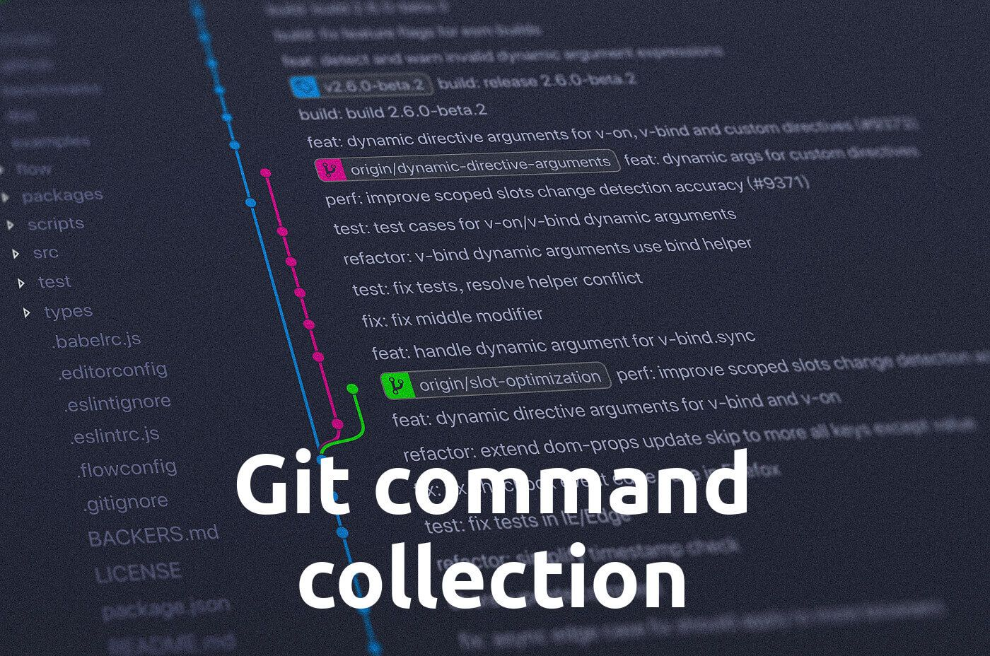 Git Collection of most used Commands and Solutions of typical Problems